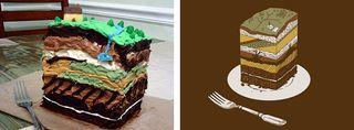 Geological_layers_cake1