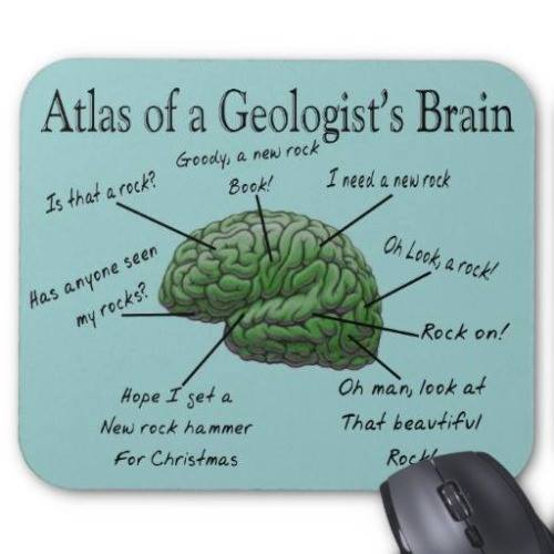 Atlas of Geologist Brain